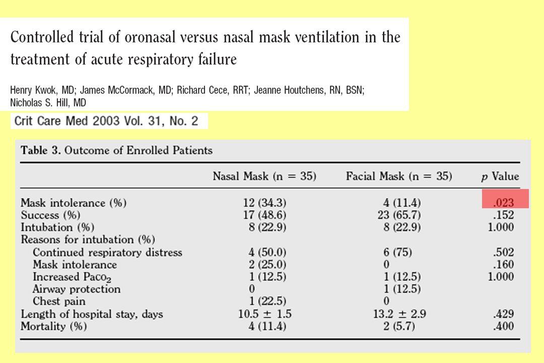 Unn RCT significativo: vantaggio Face mask