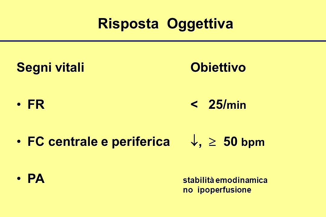 Risposta Oggettiva Segni vitali Obiettivo FR < 25/min