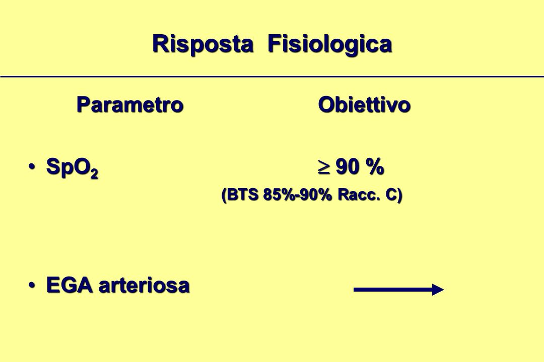 Risposta Fisiologica Parametro Obiettivo