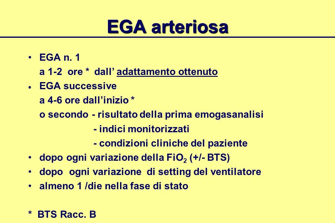 EGA arteriosa EGA n. 1 a 1-2 ore * dall' adattamento ottenuto