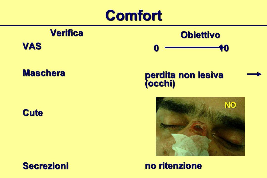 Comfort Verifica Obiettivo VAS 0 10 Maschera perdita non lesiva