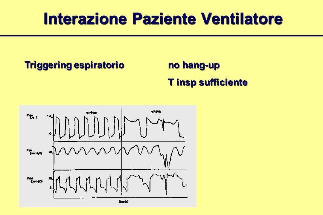 Interazione Paziente Ventilatore