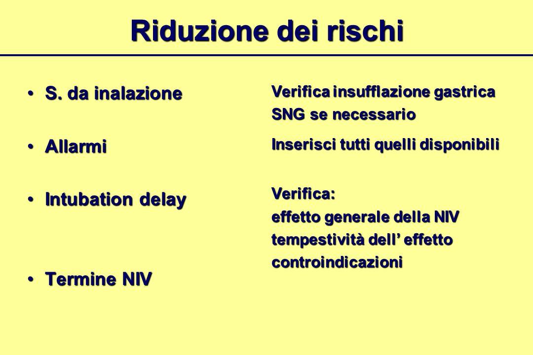 Riduzione dei rischi S. da inalazione Allarmi Intubation delay