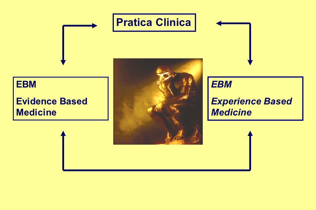 Pratica Clinica EBM Evidence Based Medicine EBM