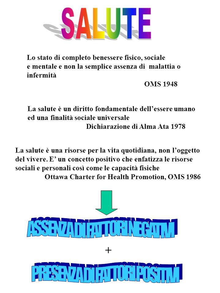 SALUTE ASSENZA DI FATTORI NEGATIVI PRESENZA DI FATTORI POSITIVI +