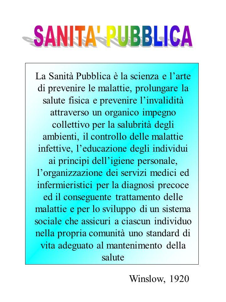 SANITA PUBBLICA