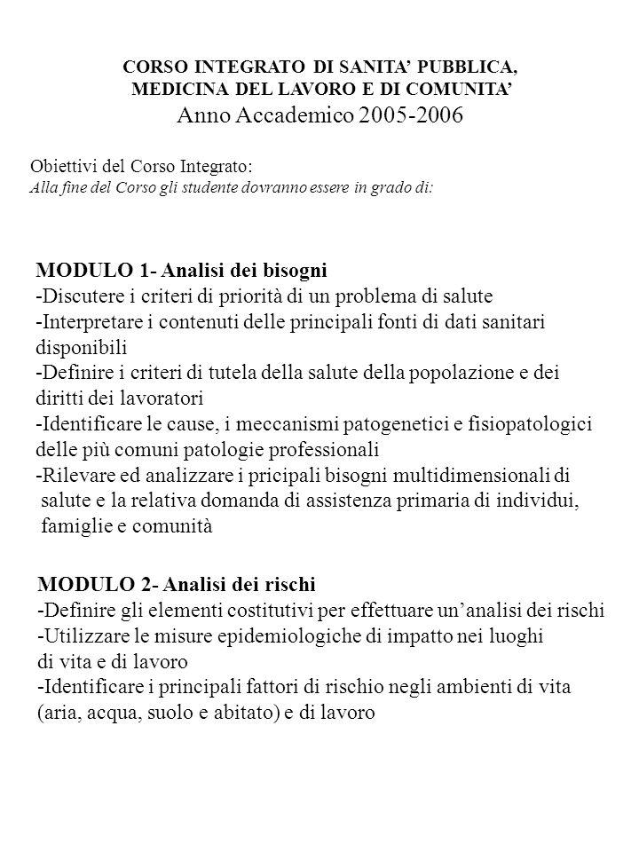 Anno Accademico 2005-2006 MODULO 1- Analisi dei bisogni