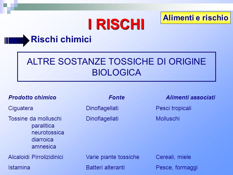 ALTRE SOSTANZE TOSSICHE DI ORIGINE BIOLOGICA