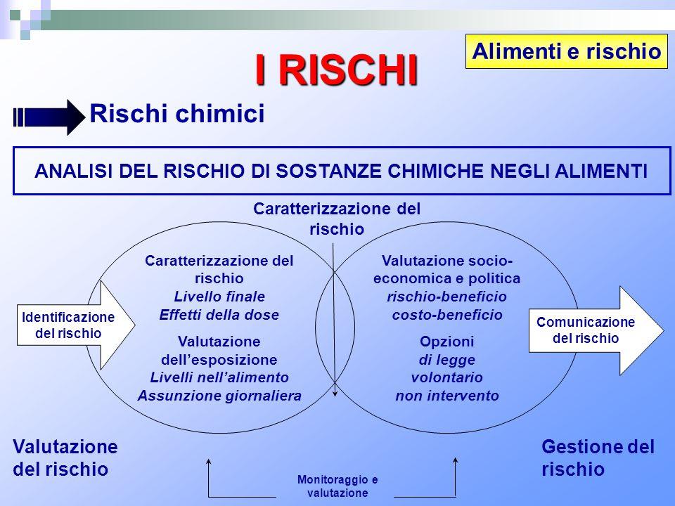 I RISCHI Rischi chimici Alimenti e rischio
