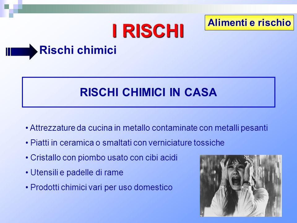 I RISCHI Rischi chimici RISCHI CHIMICI IN CASA Alimenti e rischio