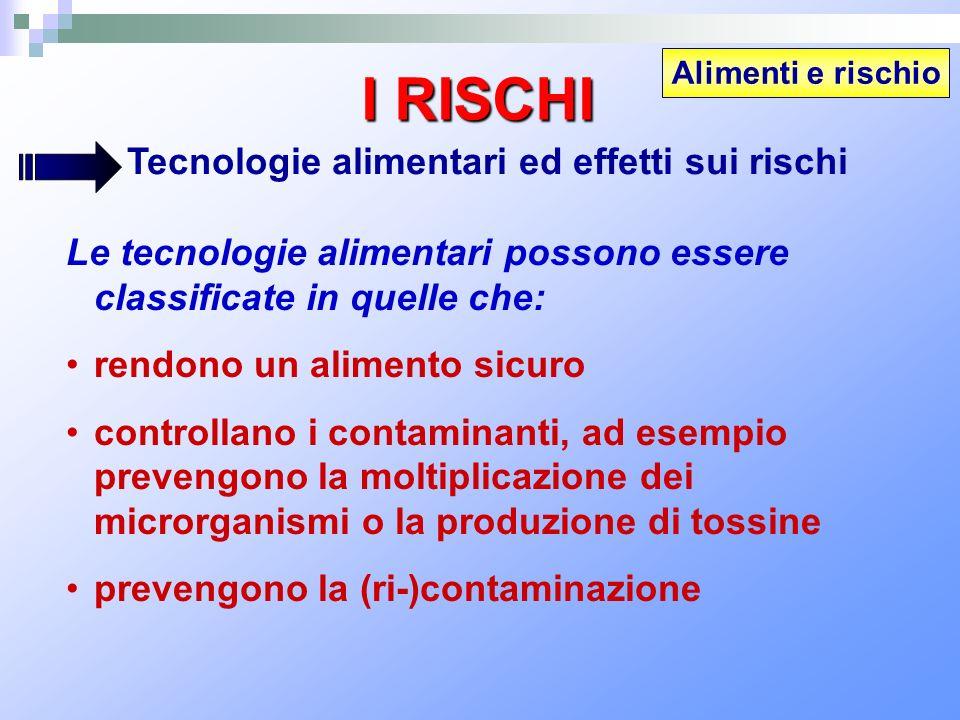 I RISCHI Tecnologie alimentari ed effetti sui rischi