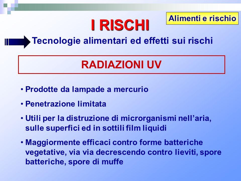 I RISCHI RADIAZIONI UV Tecnologie alimentari ed effetti sui rischi