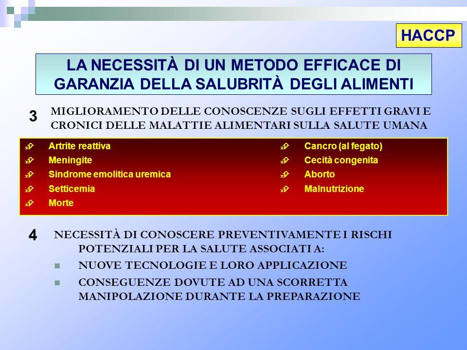 HACCP LA NECESSITÀ DI UN METODO EFFICACE DI GARANZIA DELLA SALUBRITÀ DEGLI ALIMENTI. 3.