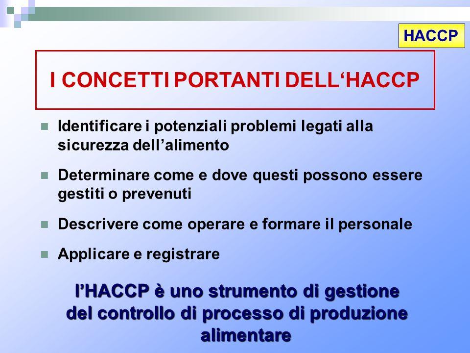 I CONCETTI PORTANTI DELL'HACCP