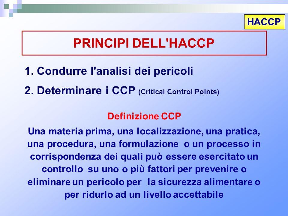 PRINCIPI DELL HACCP 1. Condurre l analisi dei pericoli