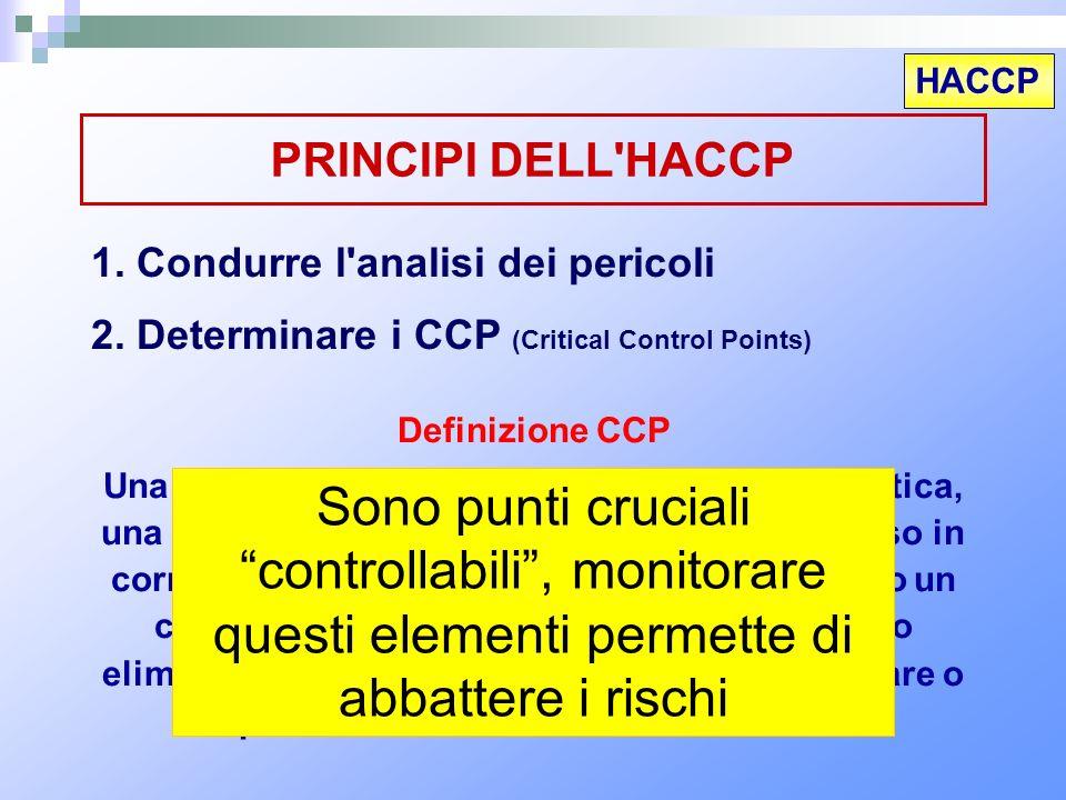 HACCP PRINCIPI DELL HACCP. 1. Condurre l analisi dei pericoli. 2. Determinare i CCP (Critical Control Points)