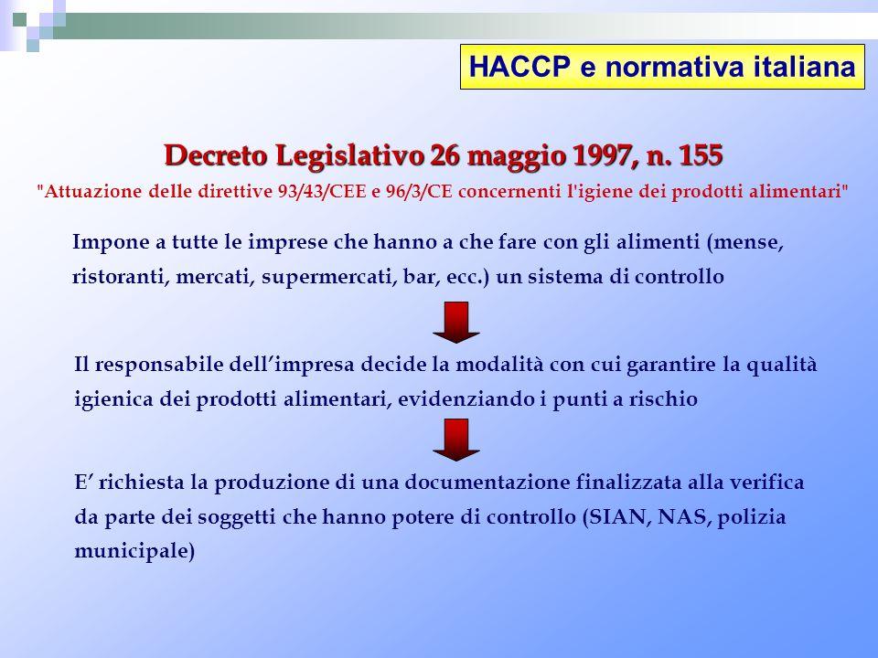 Decreto Legislativo 26 maggio 1997, n. 155