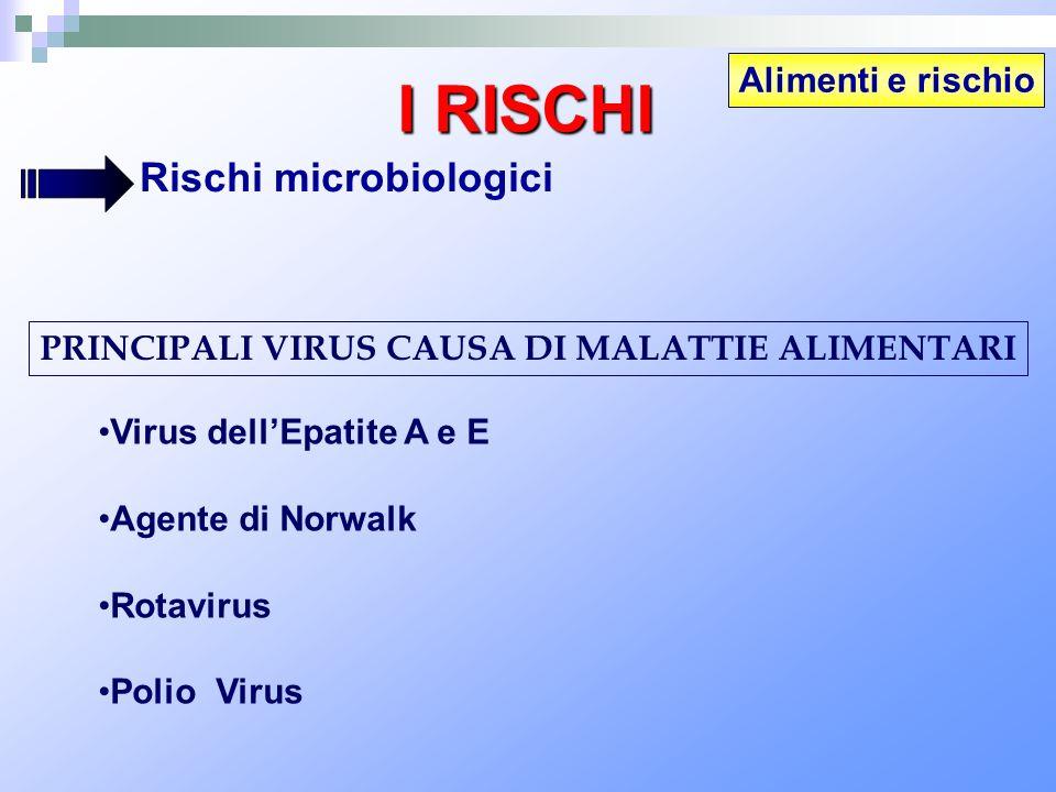 I RISCHI Rischi microbiologici Alimenti e rischio