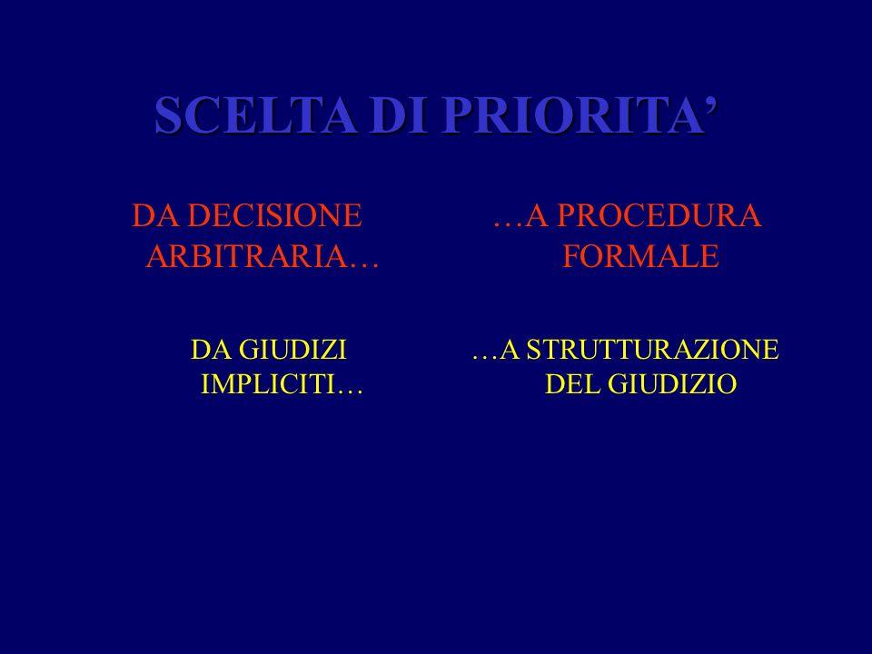 SCELTA DI PRIORITA' DA DECISIONE ARBITRARIA… …A PROCEDURA FORMALE