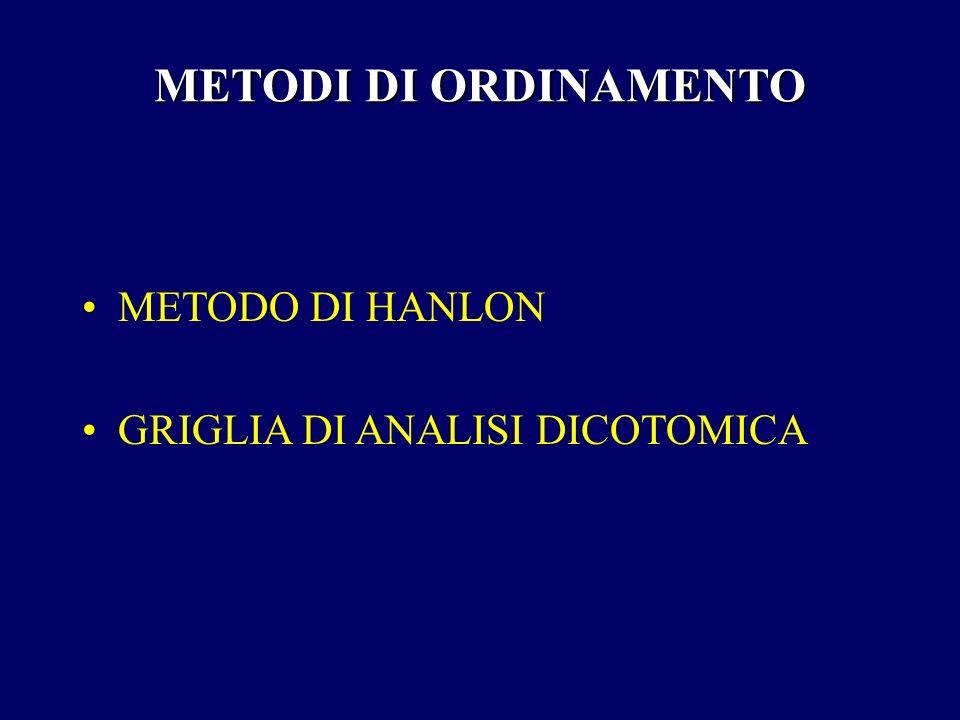 METODI DI ORDINAMENTO METODO DI HANLON GRIGLIA DI ANALISI DICOTOMICA