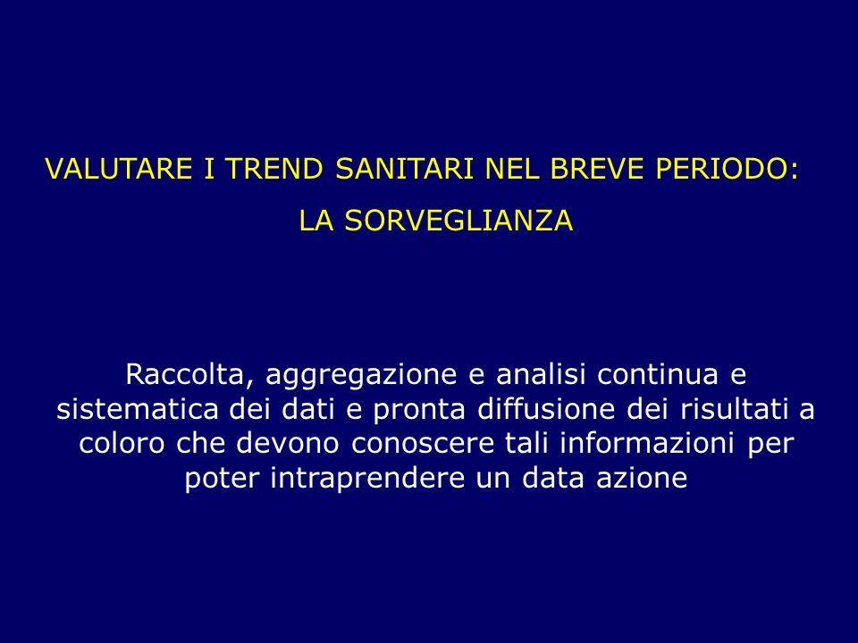 VALUTARE I TREND SANITARI NEL BREVE PERIODO: