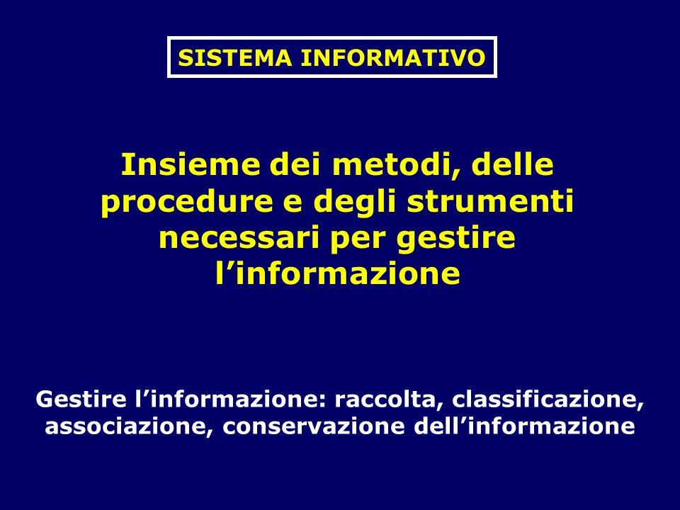 SISTEMA INFORMATIVOInsieme dei metodi, delle procedure e degli strumenti necessari per gestire l'informazione.