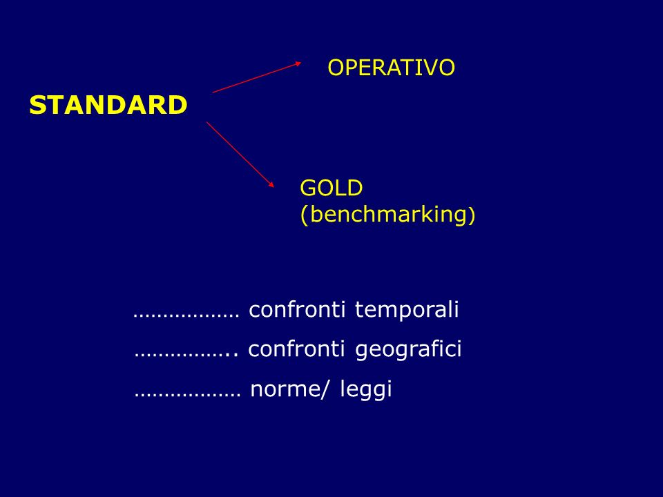 STANDARD OPERATIVO GOLD (benchmarking) …………….. confronti geografici