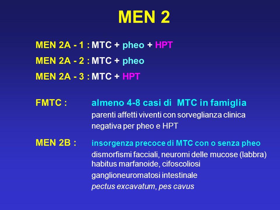 MEN 2 MEN 2A - 1 : MTC + pheo + HPT MEN 2A - 2 : MTC + pheo