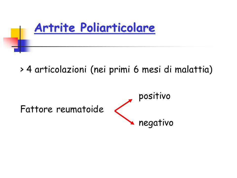 Artrite Poliarticolare