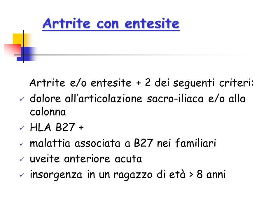 Artrite con entesite Artrite e/o entesite + 2 dei seguenti criteri: