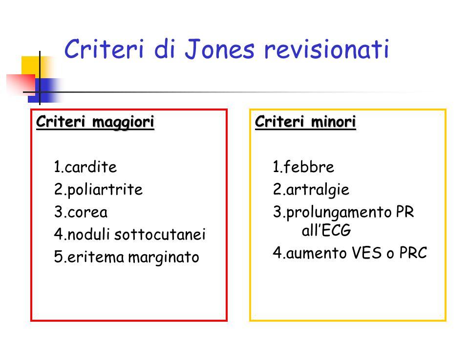 Criteri di Jones revisionati