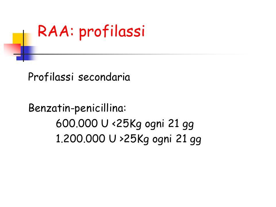 RAA: profilassi Profilassi secondaria Benzatin-penicillina: