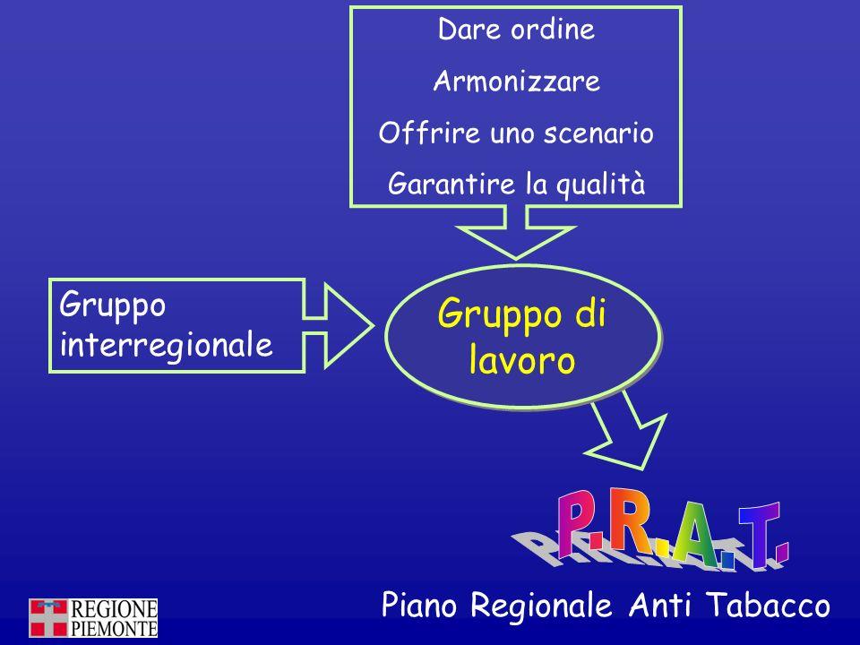 P.R.A.T. Gruppo di lavoro Gruppo interregionale