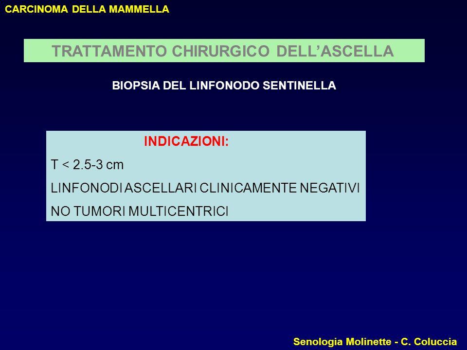 LINFONODI ASCELLARI CLINICAMENTE NEGATIVI NO TUMORI MULTICENTRICI