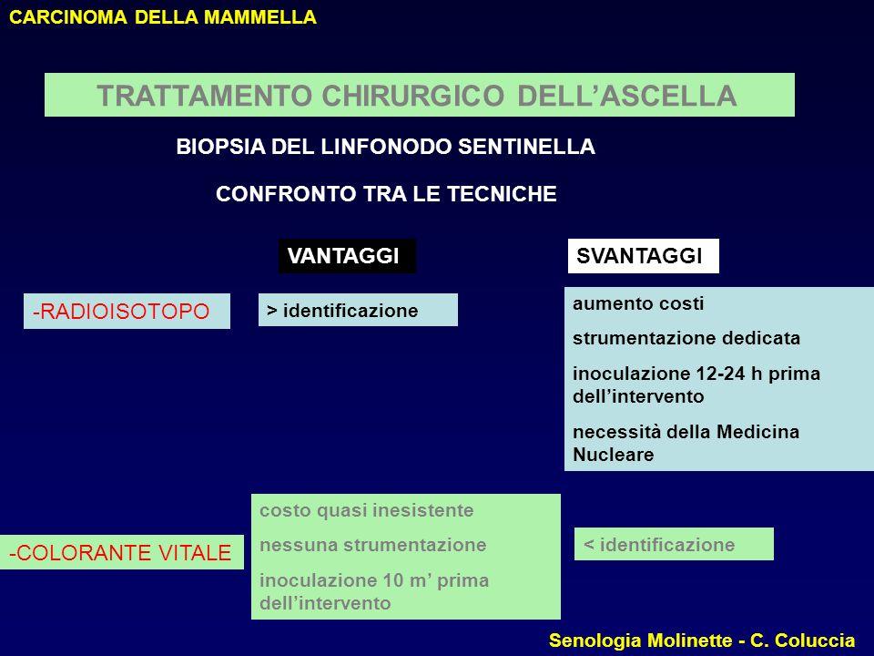 TRATTAMENTO CHIRURGICO DELL'ASCELLA