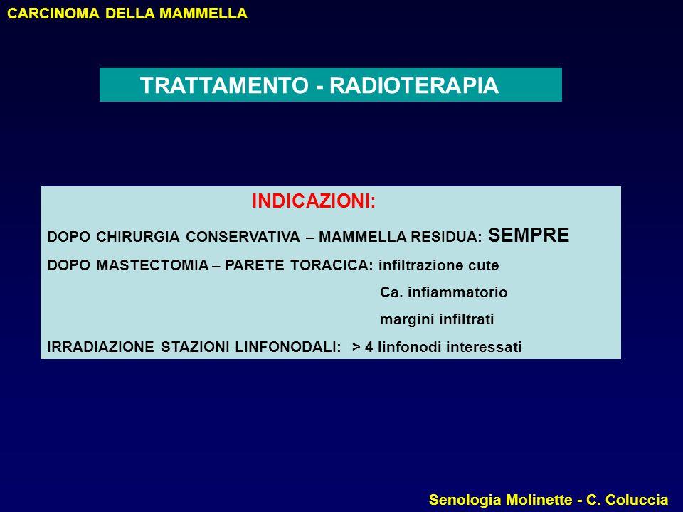 INDICAZIONI: TRATTAMENTO - RADIOTERAPIA CARCINOMA DELLA MAMMELLA