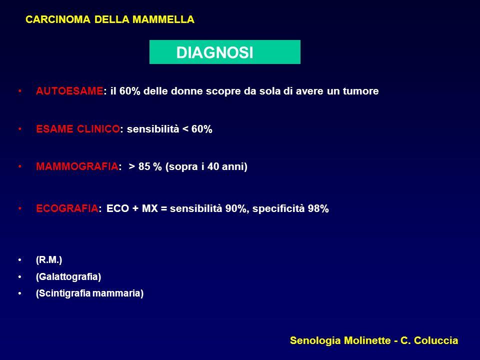 DIAGNOSI CARCINOMA DELLA MAMMELLA