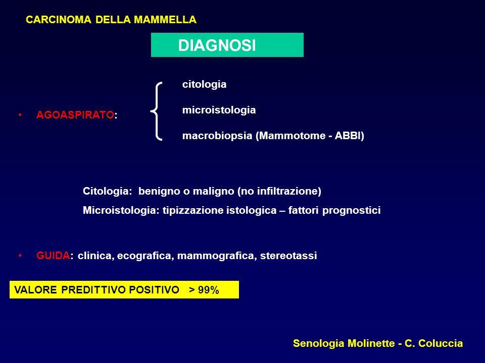 DIAGNOSI CARCINOMA DELLA MAMMELLA citologia microistologia