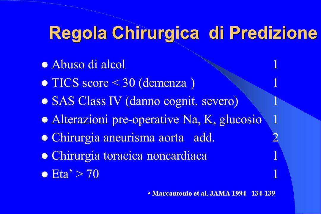 Regola Chirurgica di Predizione