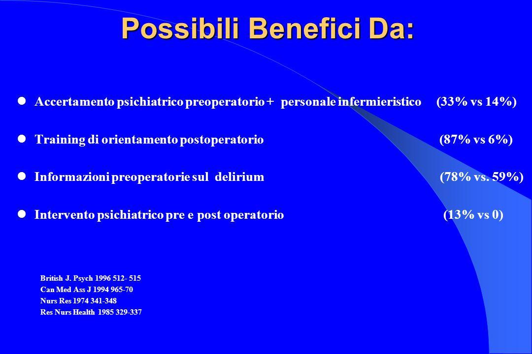 Possibili Benefici Da:
