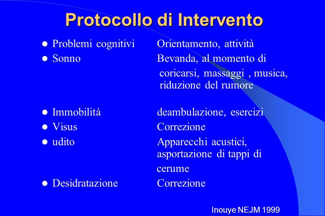 Protocollo di Intervento