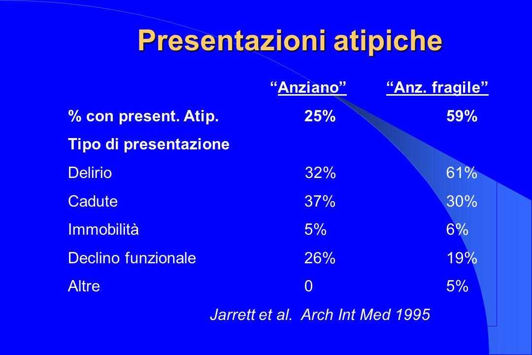 Presentazioni atipiche