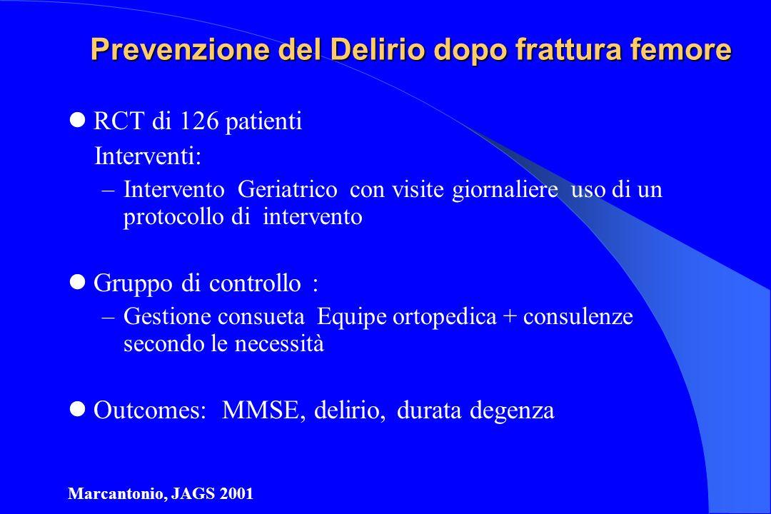Prevenzione del Delirio dopo frattura femore