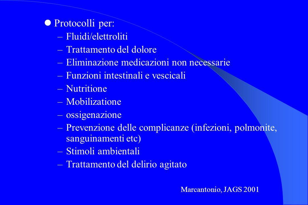 Protocolli per: Fluidi/elettroliti Trattamento del dolore