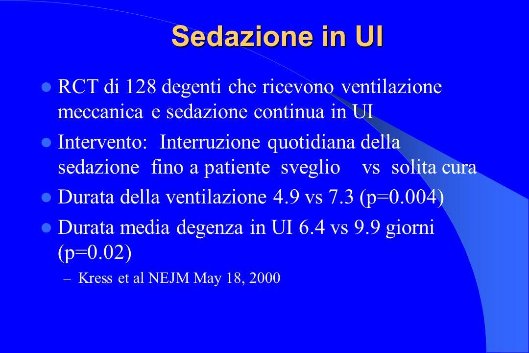 Sedazione in UI RCT di 128 degenti che ricevono ventilazione meccanica e sedazione continua in UI.