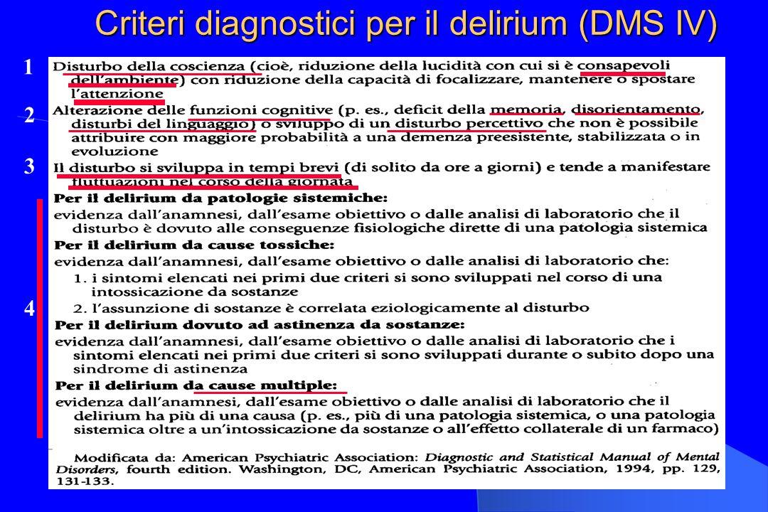 Criteri diagnostici per il delirium (DMS IV)