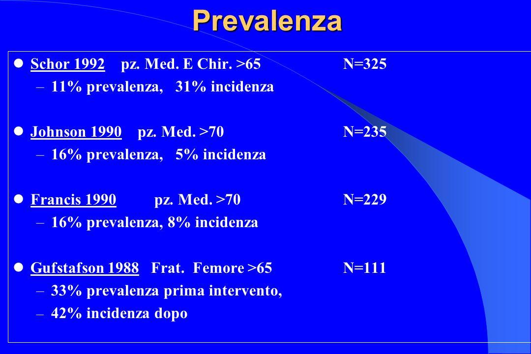 Prevalenza Schor 1992 pz. Med. E Chir. >65 N=325