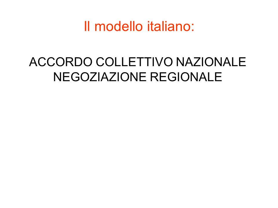 Il modello italiano: ACCORDO COLLETTIVO NAZIONALE