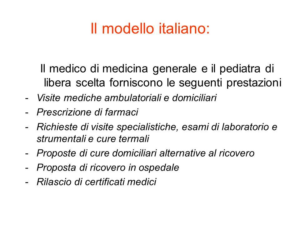Il modello italiano: Il medico di medicina generale e il pediatra di libera scelta forniscono le seguenti prestazioni.