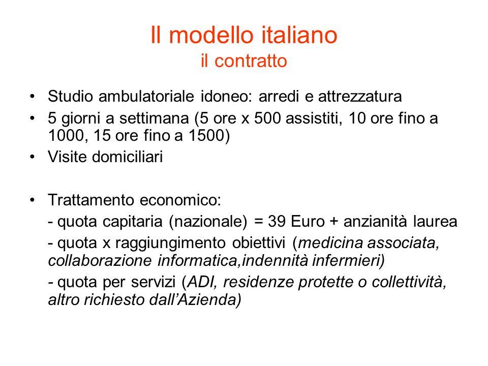 Il modello italiano il contratto